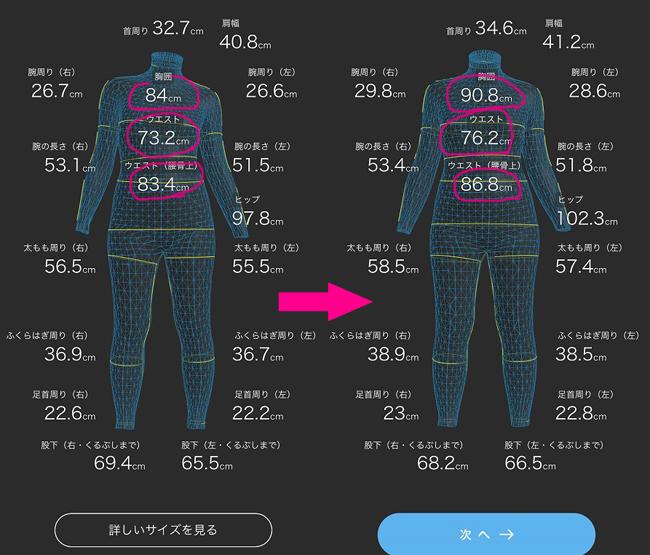 脂肪吸引 ZOZOスーツ 計測 比較